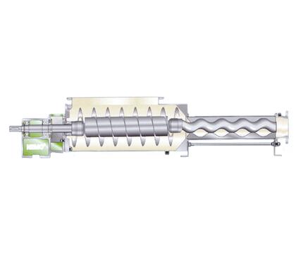Netzsch single screw pump