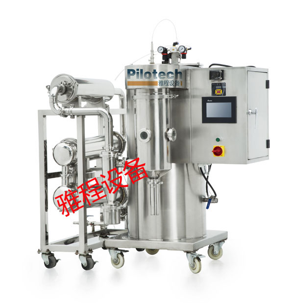 Inert loop spray dryer