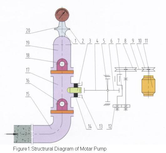 2UB6 Type Prestressing Construction Motar Pump