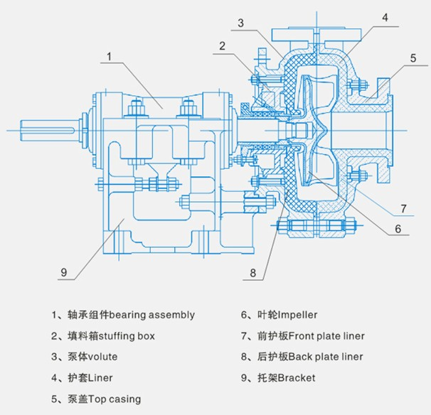Structural Drawing of MS Slurry Pumps